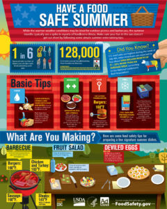 Safe Food Summer